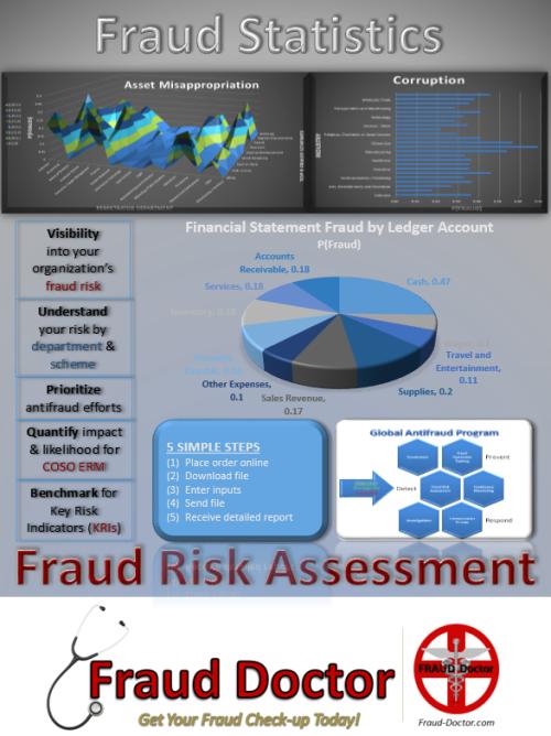 Fraud Statistics {page 1}
